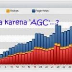 agc dan autoblog
